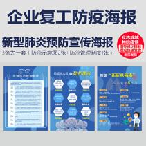 疫情预防海报 250克铜版纸、A3大小